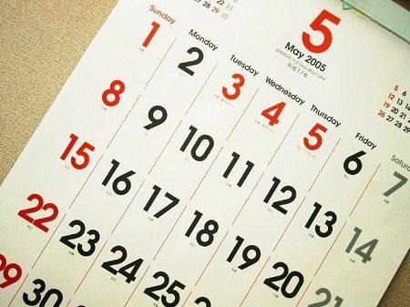 овулация, температура, жена, календар, менструация, менструален цикъл